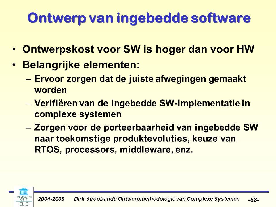 Ontwerp van ingebedde software