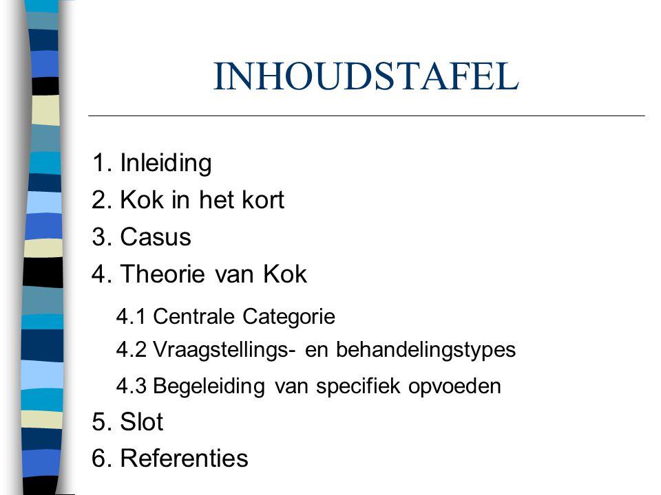 INHOUDSTAFEL 4.1 Centrale Categorie 1. Inleiding 2. Kok in het kort