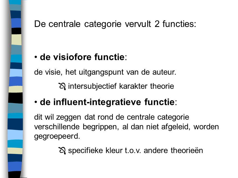 De centrale categorie vervult 2 functies: