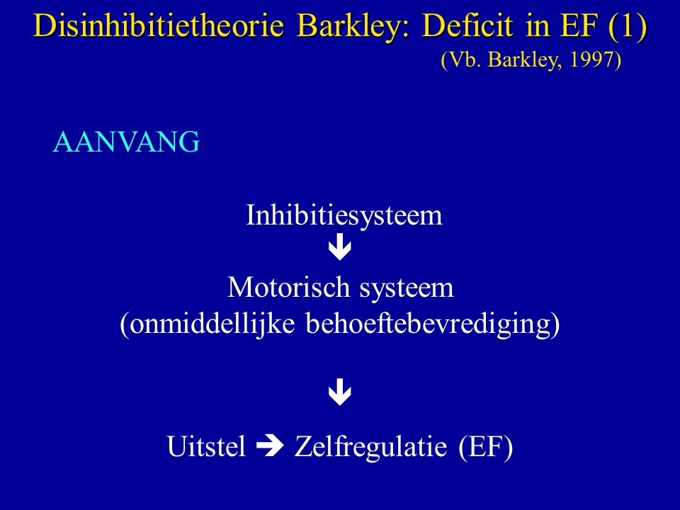 Disinhibitietheorie Barkley: Deficit in EF (1)