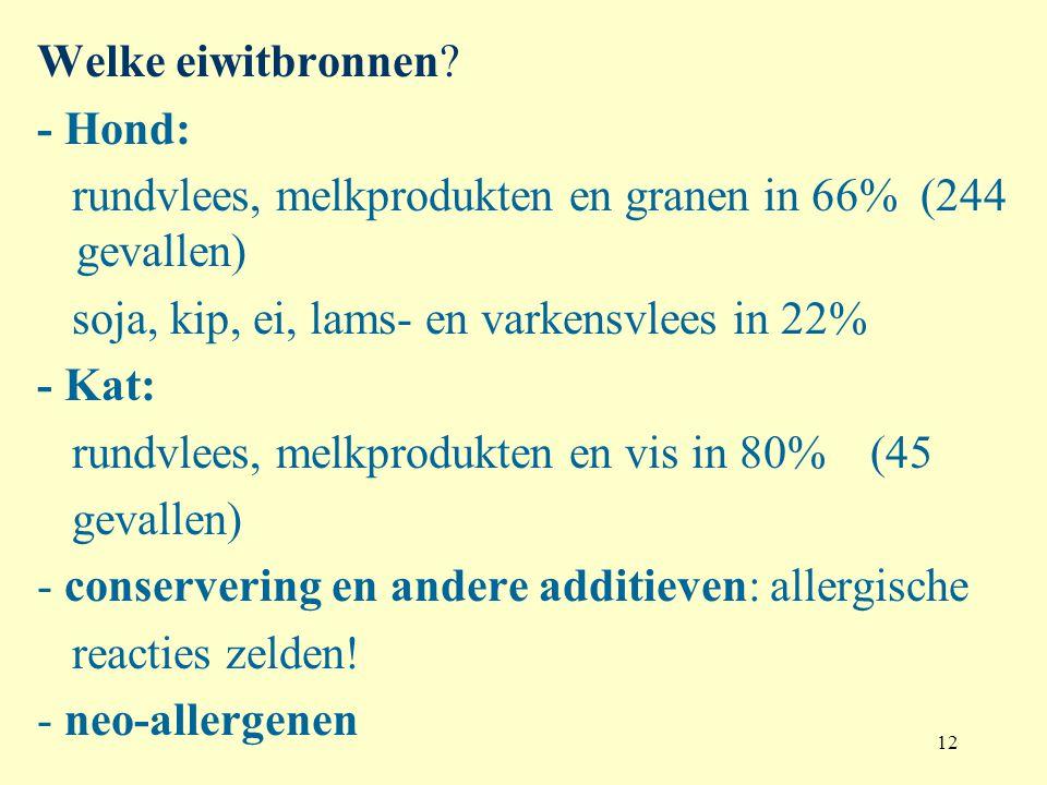Welke eiwitbronnen - Hond: rundvlees, melkprodukten en granen in 66% (244 gevallen) soja, kip, ei, lams- en varkensvlees in 22%