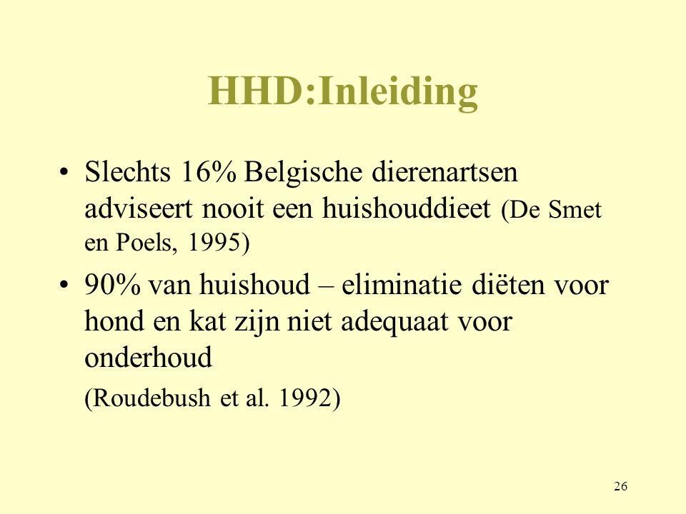 HHD:Inleiding Slechts 16% Belgische dierenartsen adviseert nooit een huishouddieet (De Smet en Poels, 1995)