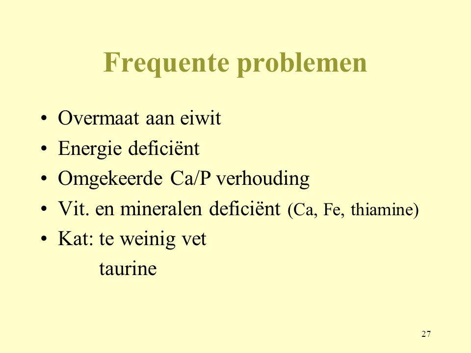 Frequente problemen Overmaat aan eiwit Energie deficiënt