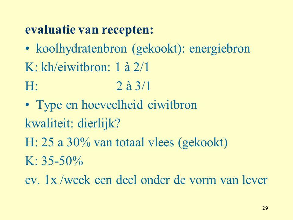 evaluatie van recepten: