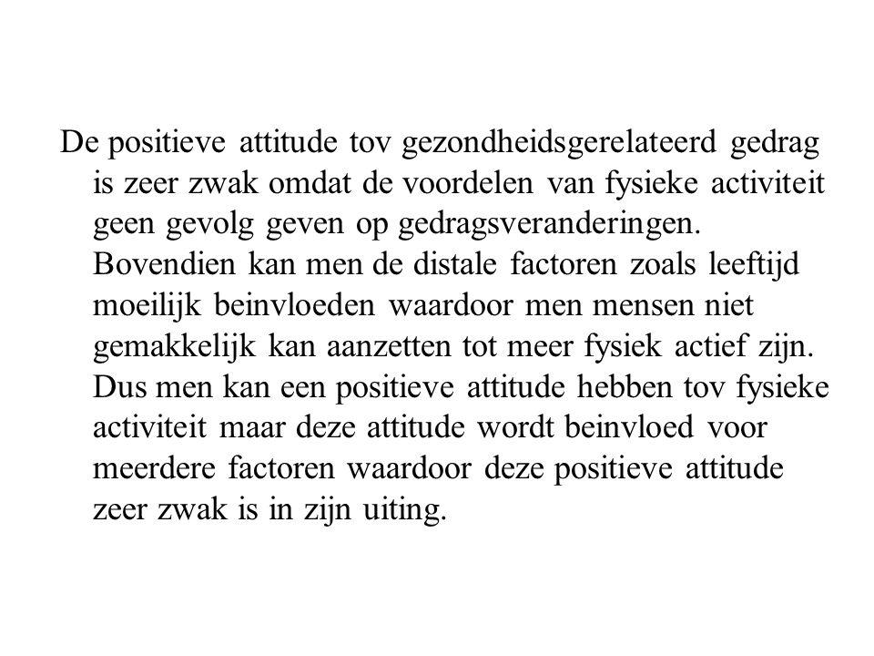 De positieve attitude tov gezondheidsgerelateerd gedrag is zeer zwak omdat de voordelen van fysieke activiteit geen gevolg geven op gedragsveranderingen.