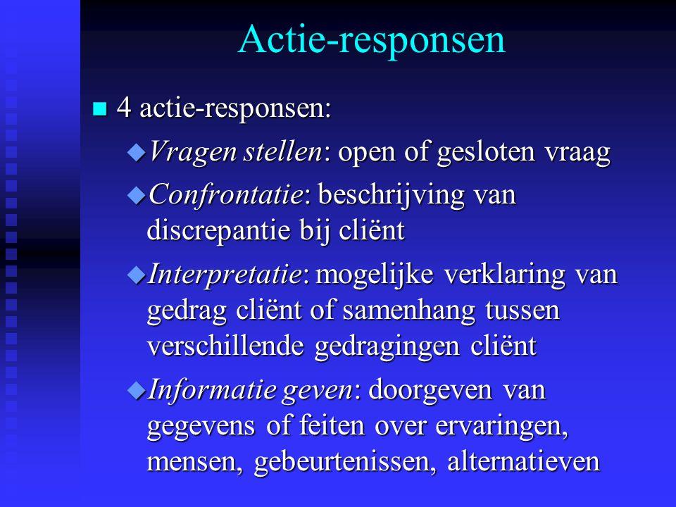 Actie-responsen 4 actie-responsen: