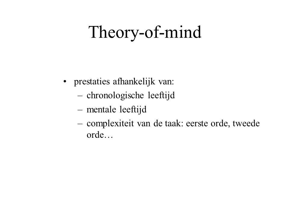 Theory-of-mind prestaties afhankelijk van: chronologische leeftijd