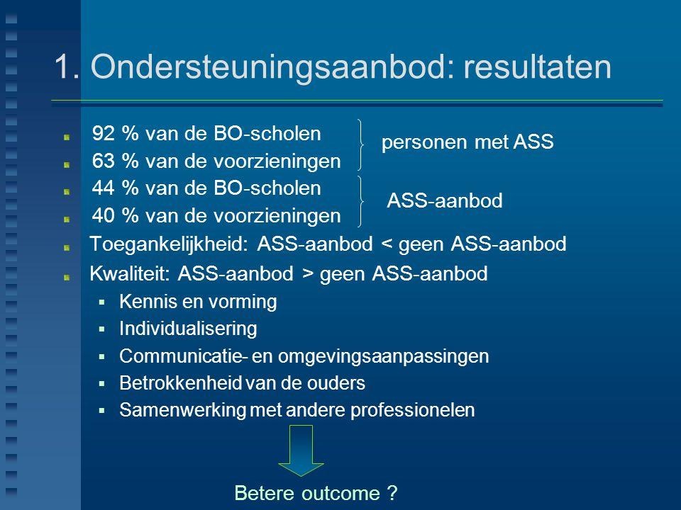 1. Ondersteuningsaanbod: resultaten