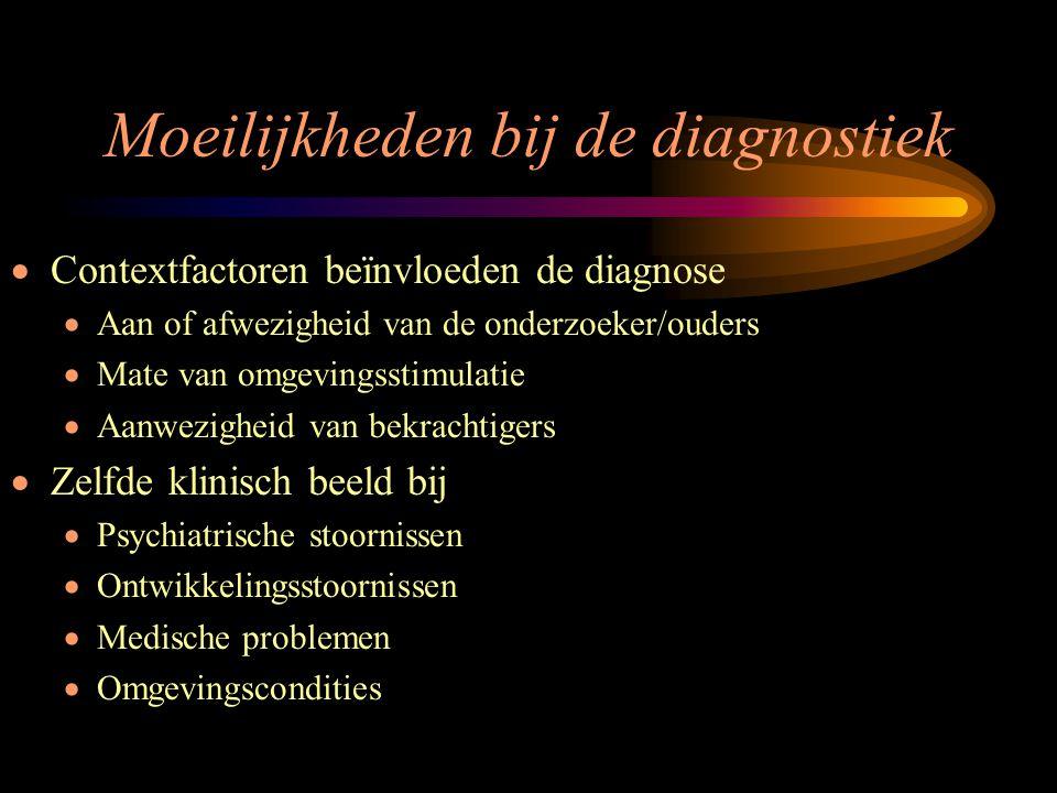 Moeilijkheden bij de diagnostiek