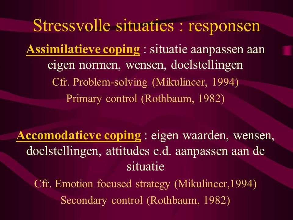 Stressvolle situaties : responsen