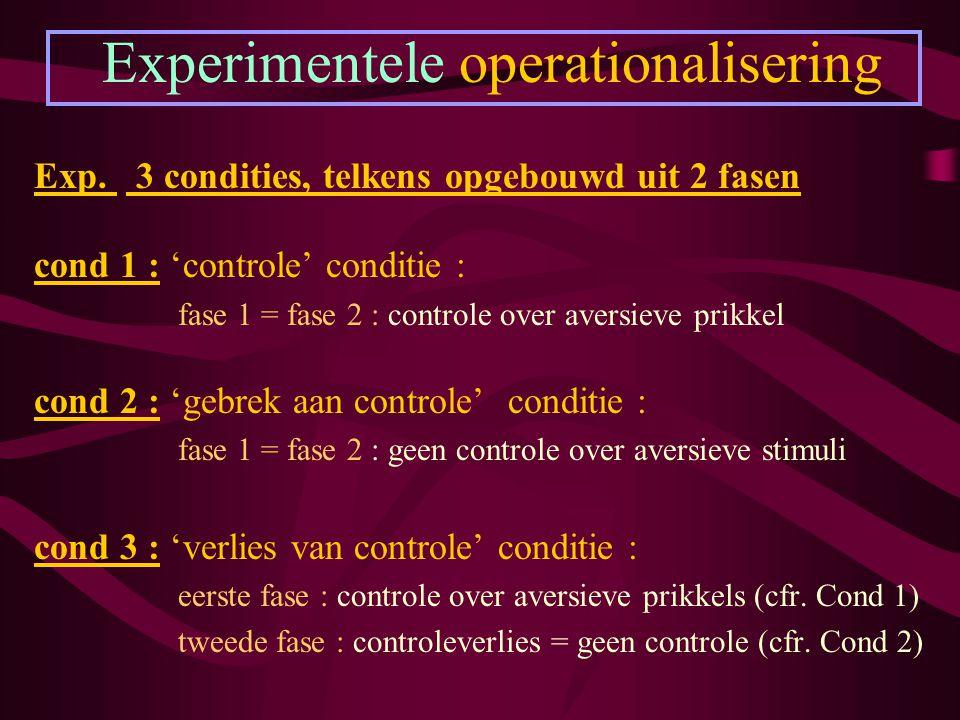 Experimentele operationalisering