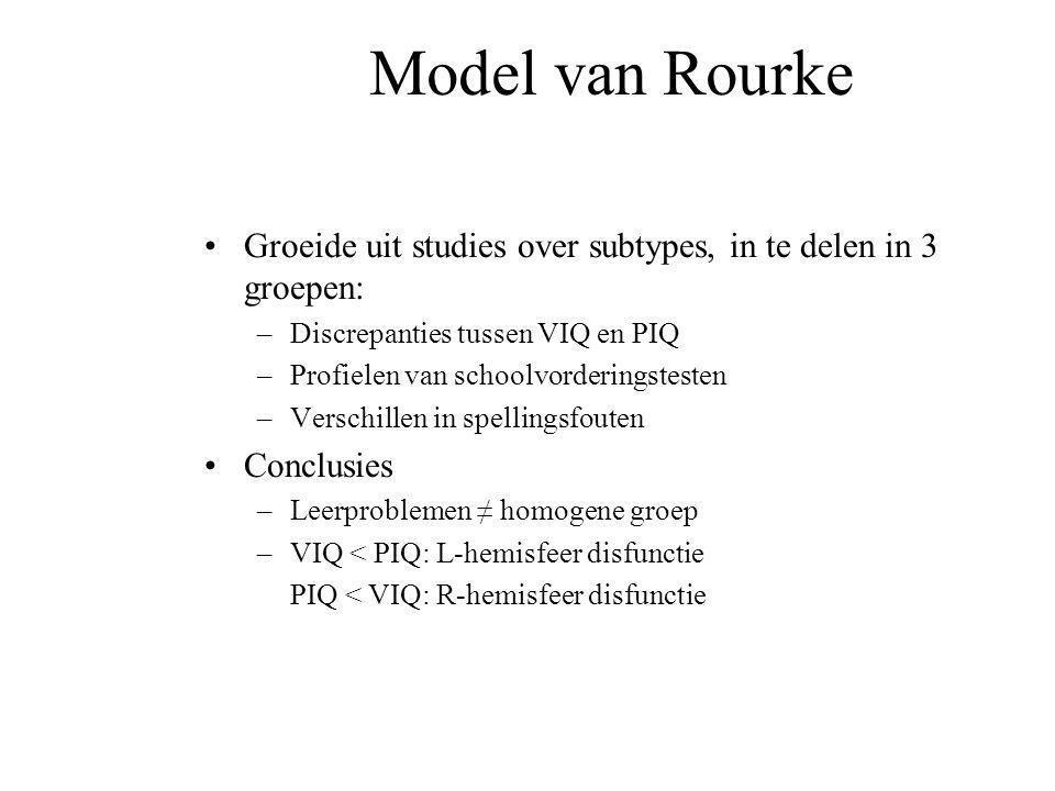 Model van Rourke Groeide uit studies over subtypes, in te delen in 3 groepen: Discrepanties tussen VIQ en PIQ.
