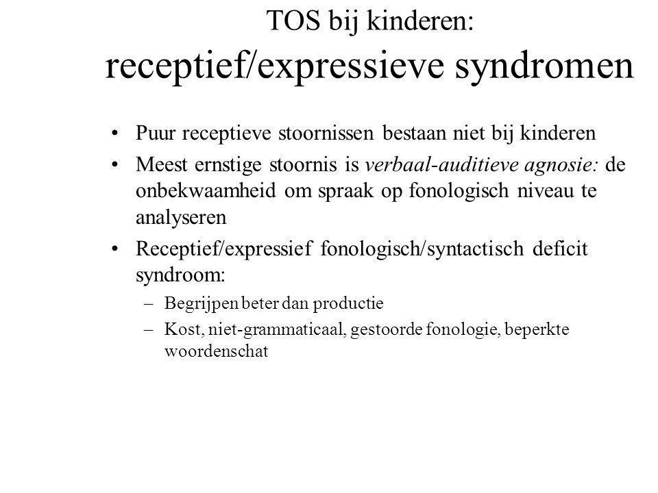 TOS bij kinderen: receptief/expressieve syndromen