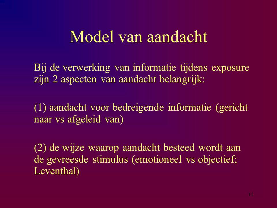 Model van aandacht Bij de verwerking van informatie tijdens exposure zijn 2 aspecten van aandacht belangrijk: