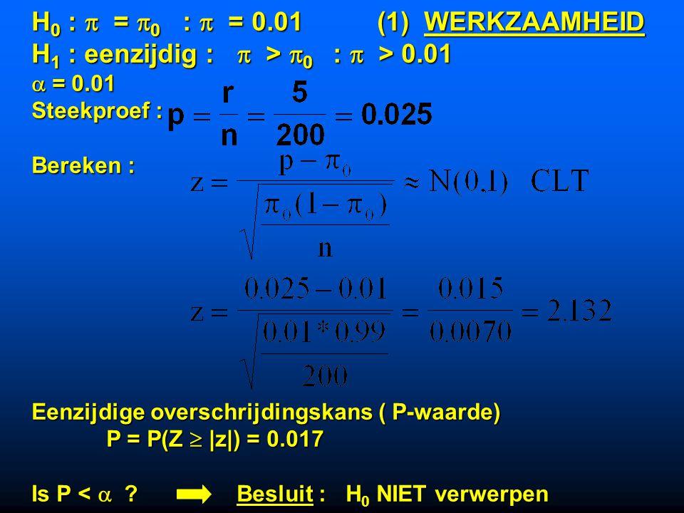 H0 :  = 0 :  = 0.01 (1) WERKZAAMHEID