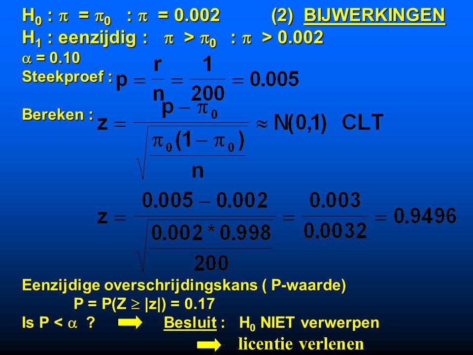 H0 :  = 0 :  = 0.002 (2) BIJWERKINGEN