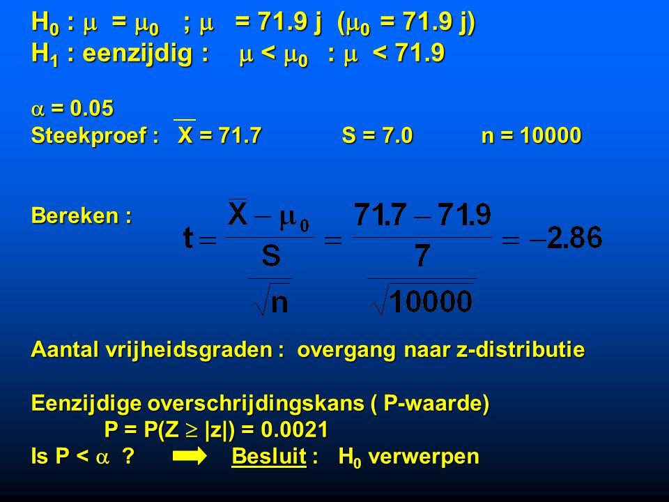 H1 : eenzijdig :  < 0 :  < 71.9