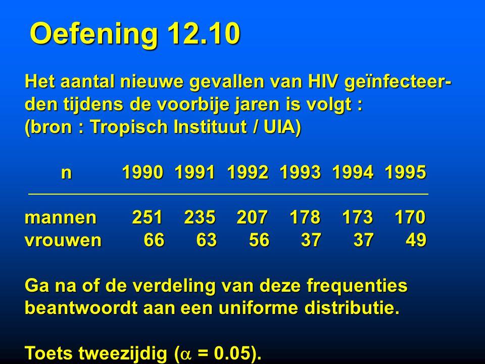 Oefening 12.10 Het aantal nieuwe gevallen van HIV geïnfecteer-den tijdens de voorbije jaren is volgt :