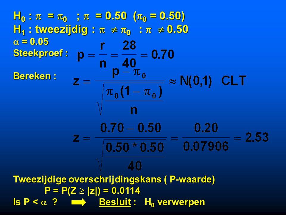 H0 :  = 0 ;  = 0.50 (0 = 0.50) H1 : tweezijdig :   0 :   0.50