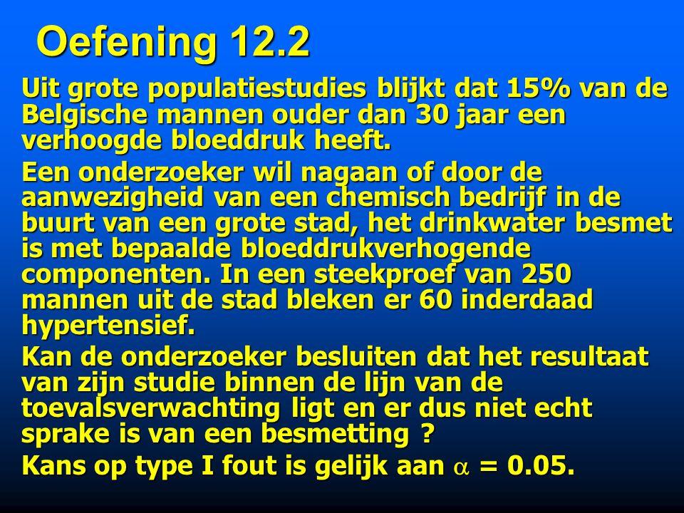 Oefening 12.2 Uit grote populatiestudies blijkt dat 15% van de Belgische mannen ouder dan 30 jaar een verhoogde bloeddruk heeft.