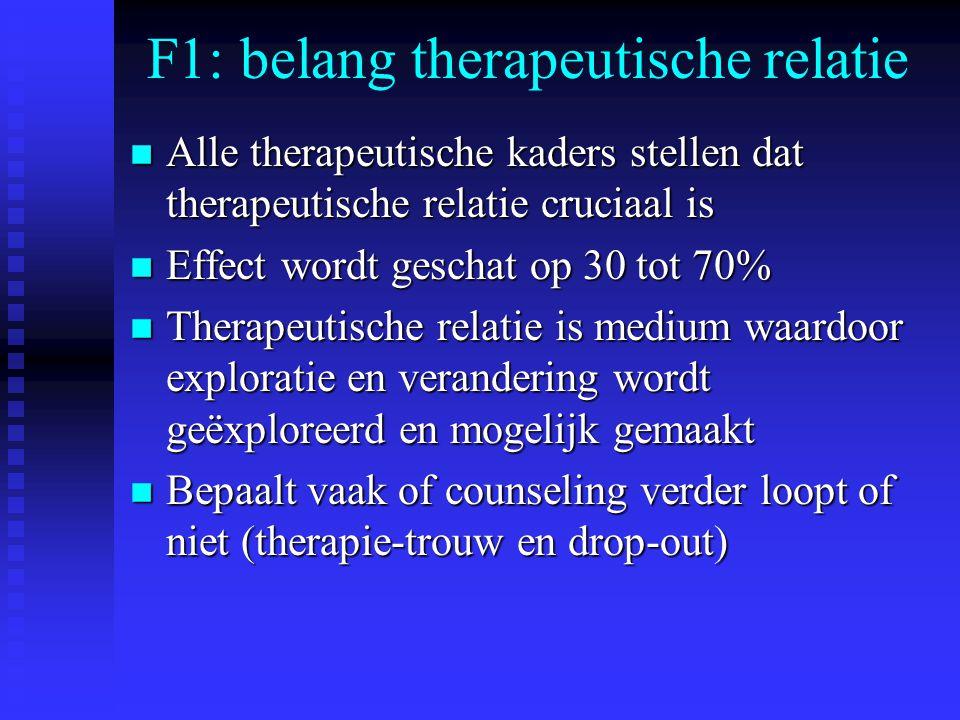 F1: belang therapeutische relatie