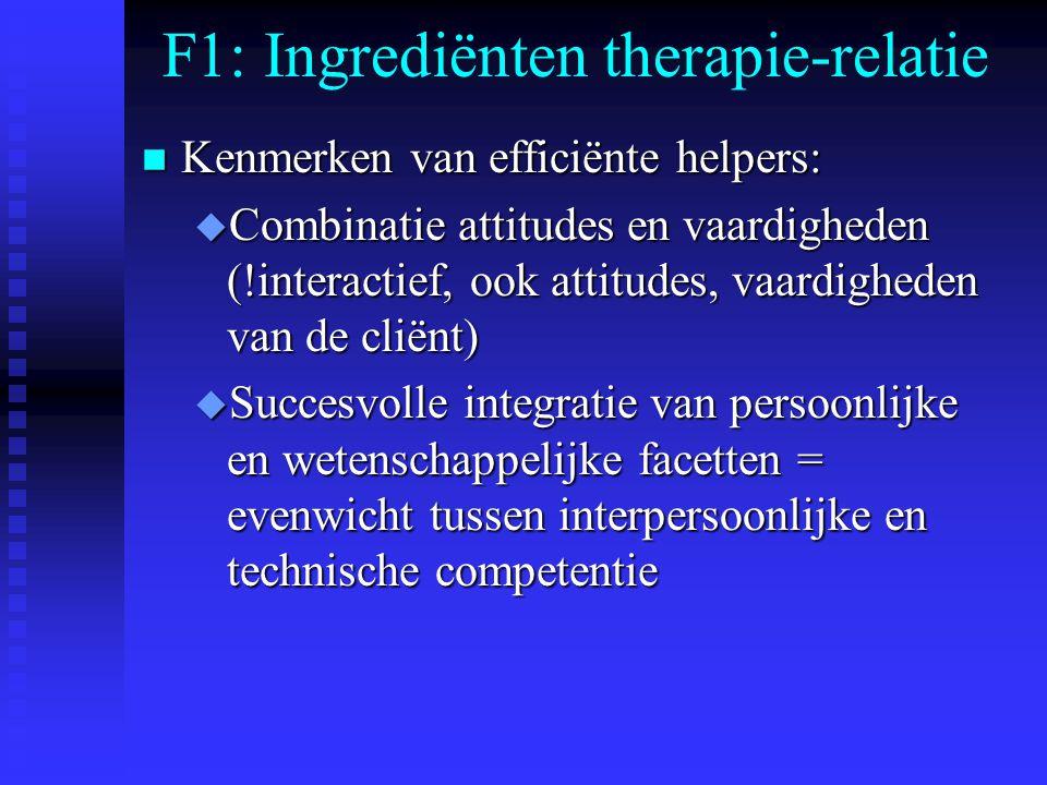 F1: Ingrediënten therapie-relatie