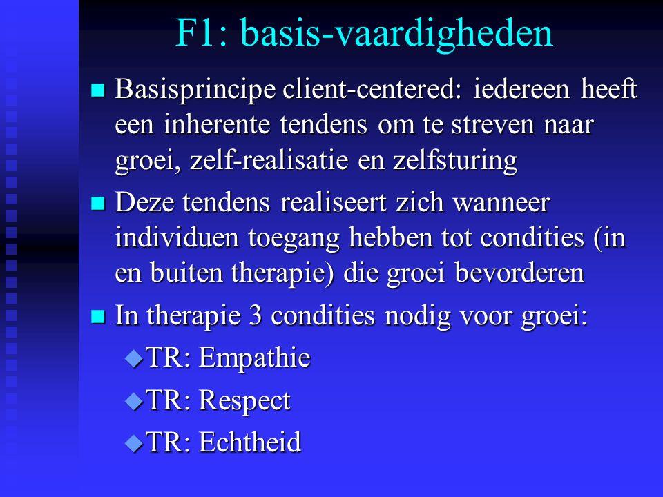 F1: basis-vaardigheden