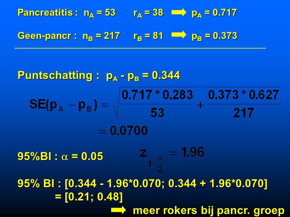 Puntschatting : pA - pB = 0.344