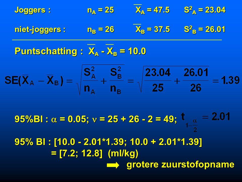 Puntschatting : XA - XB = 10.0