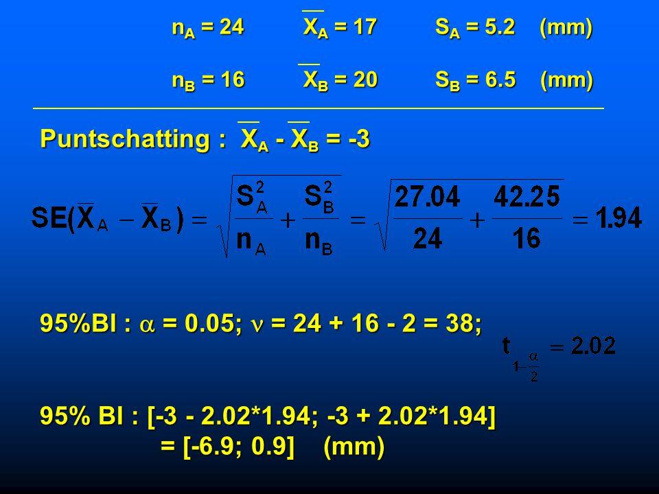 Puntschatting : XA - XB = -3