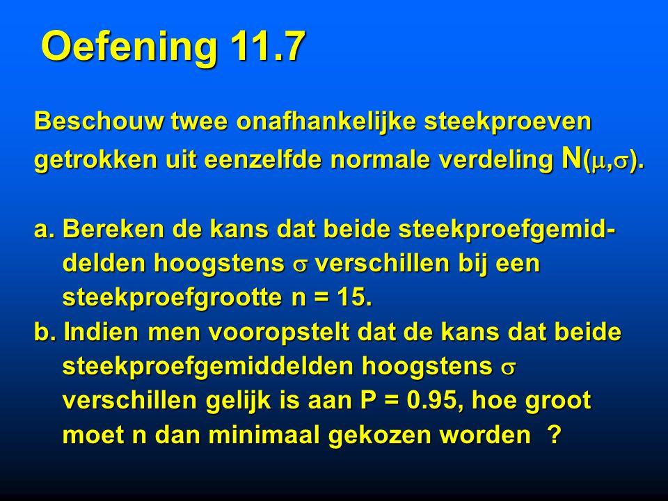 Oefening 11.7 Beschouw twee onafhankelijke steekproeven getrokken uit eenzelfde normale verdeling N(,).