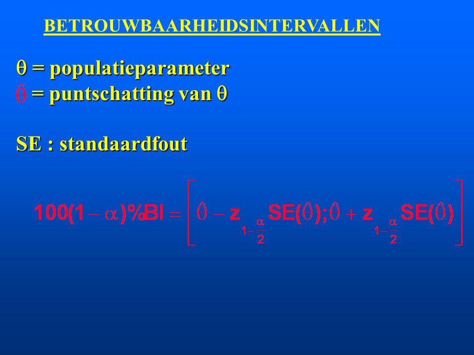  = populatieparameter = puntschatting van  SE : standaardfout