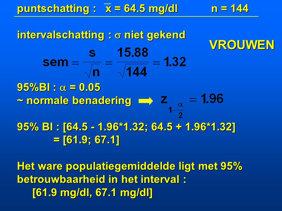 VROUWEN puntschatting : x = 64.5 mg/dl n = 144