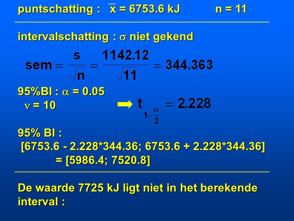 puntschatting : x = 6753.6 kJ n = 11