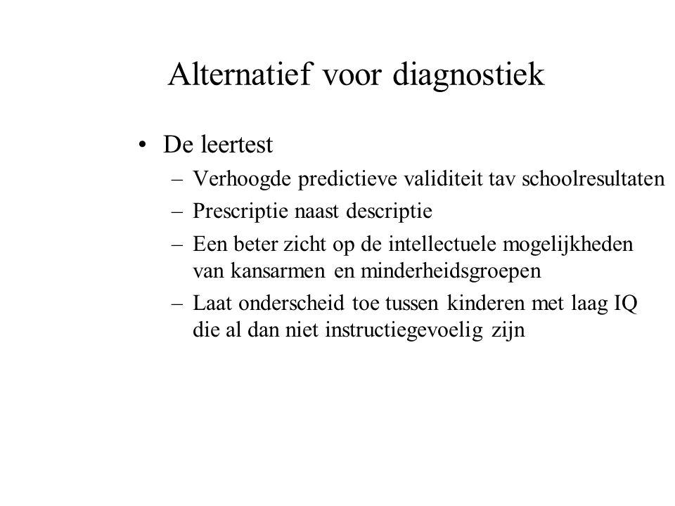 Alternatief voor diagnostiek