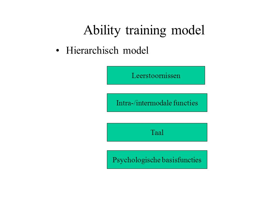 Ability training model