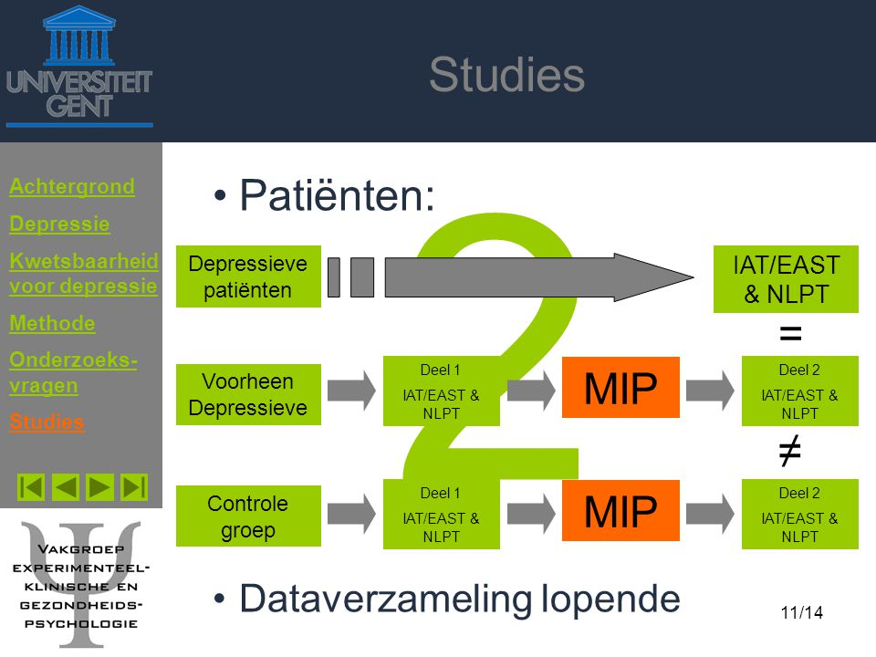 2 Studies Patiënten: = MIP ≠ MIP Dataverzameling lopende