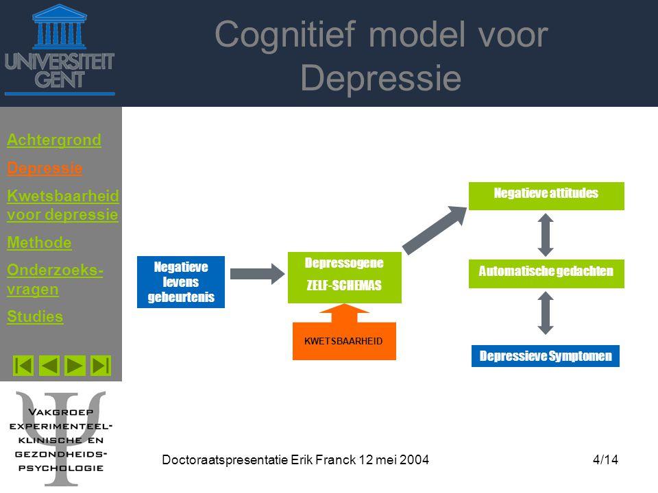 Cognitief model voor Depressie
