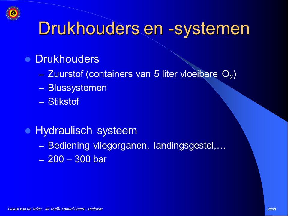 Drukhouders en -systemen