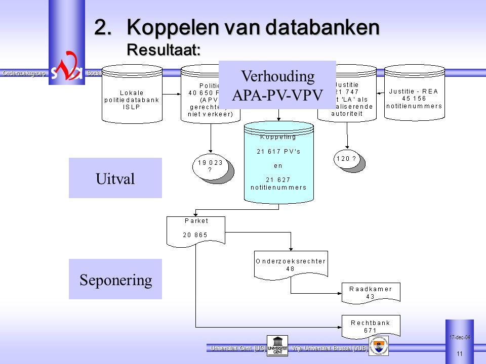 Koppelen van databanken Resultaat: