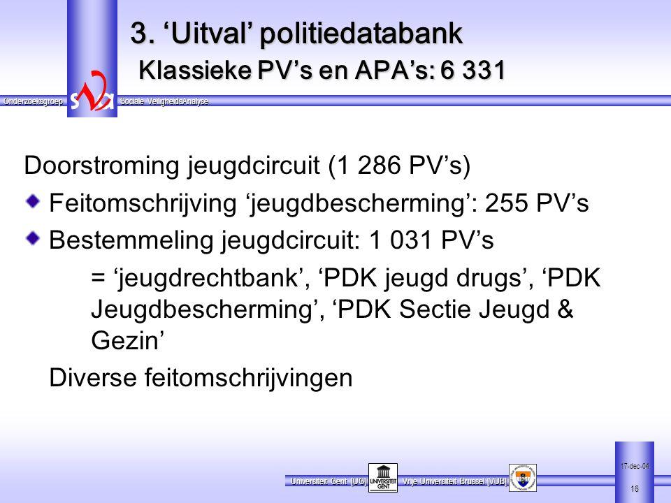3. 'Uitval' politiedatabank Klassieke PV's en APA's: 6 331