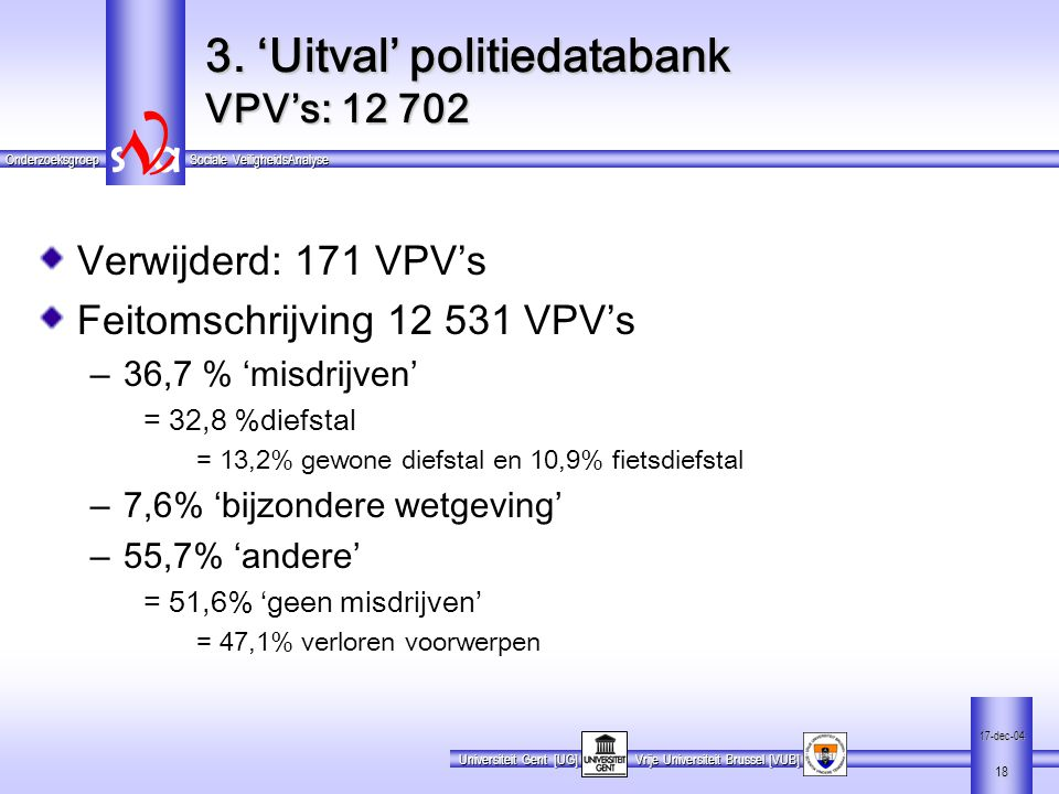 3. 'Uitval' politiedatabank VPV's: 12 702