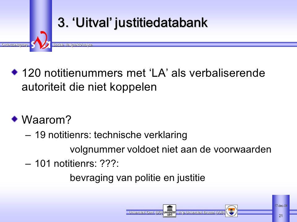 3. 'Uitval' justitiedatabank
