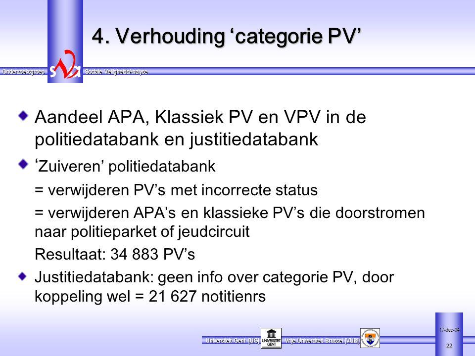 4. Verhouding 'categorie PV'