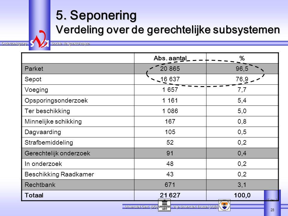 5. Seponering Verdeling over de gerechtelijke subsystemen
