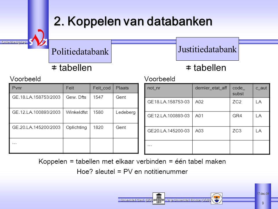 2. Koppelen van databanken