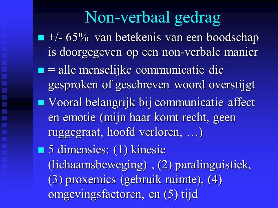 Non-verbaal gedrag +/- 65% van betekenis van een boodschap is doorgegeven op een non-verbale manier.