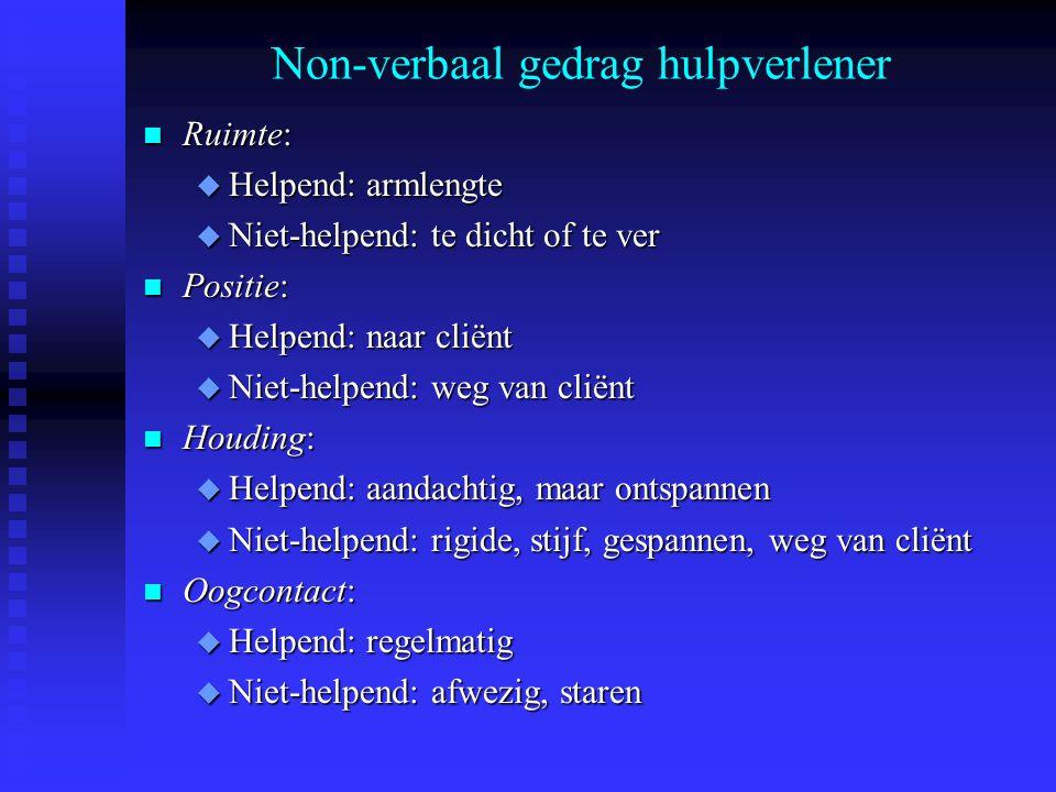 Non-verbaal gedrag hulpverlener