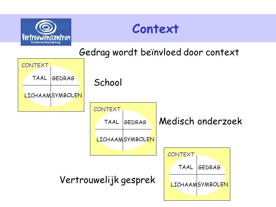 Context Gedrag wordt beïnvloed door context School Medisch onderzoek