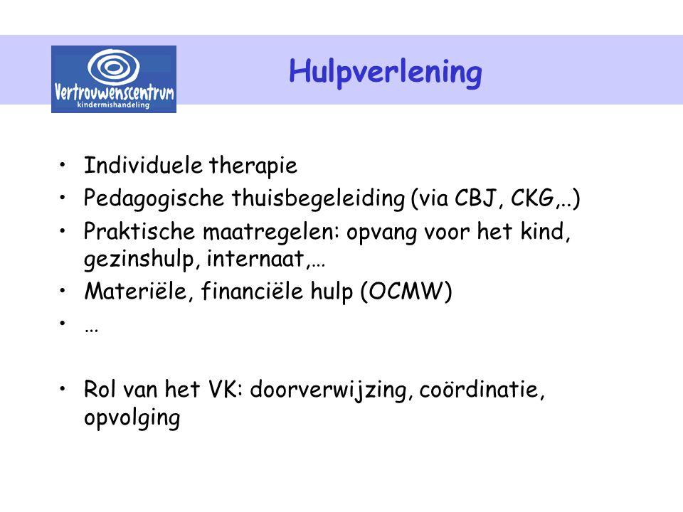 Hulpverlening Individuele therapie
